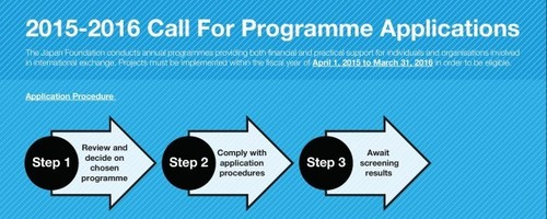 2015-2016 Call For Programme Applications